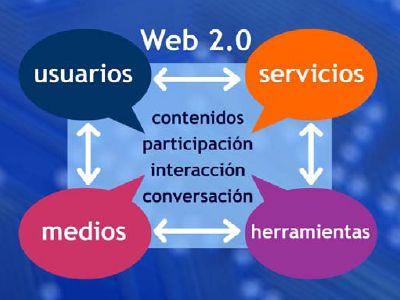 Resultado de imagen de web 2.0 definicion